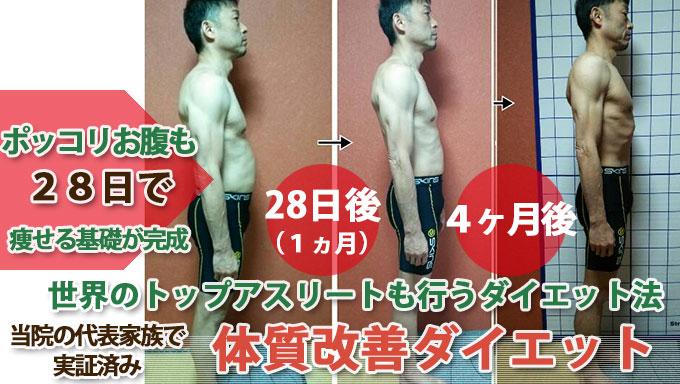 体質改善ダイエット